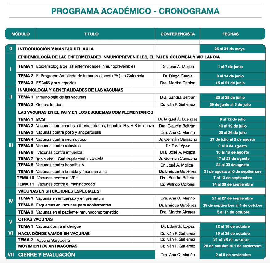 Programa Vacunas 2